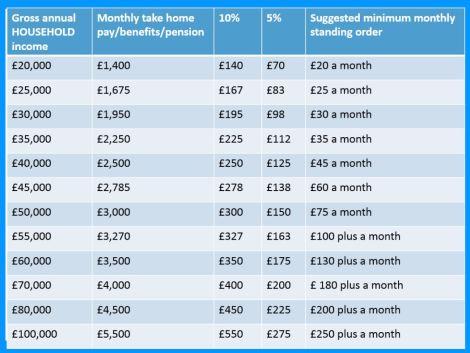 income slide